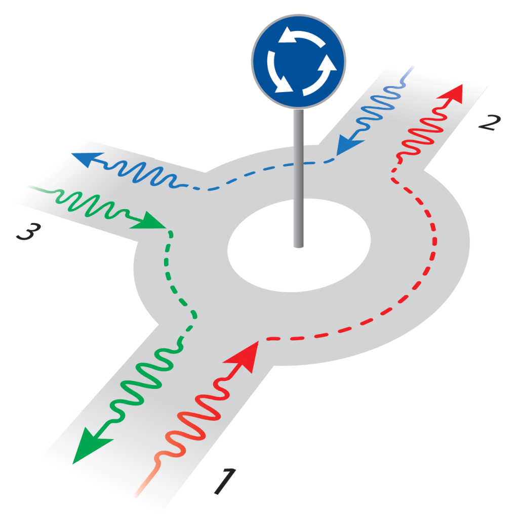 Photon Roundabout